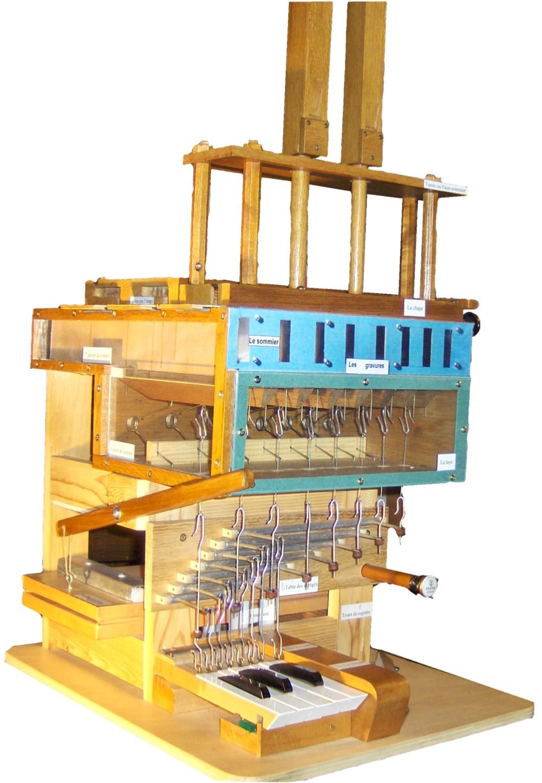 La mécanique de l'orgue